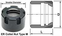 ER Mini Collet Nuts - Type M